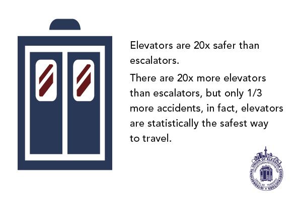 20x Safer